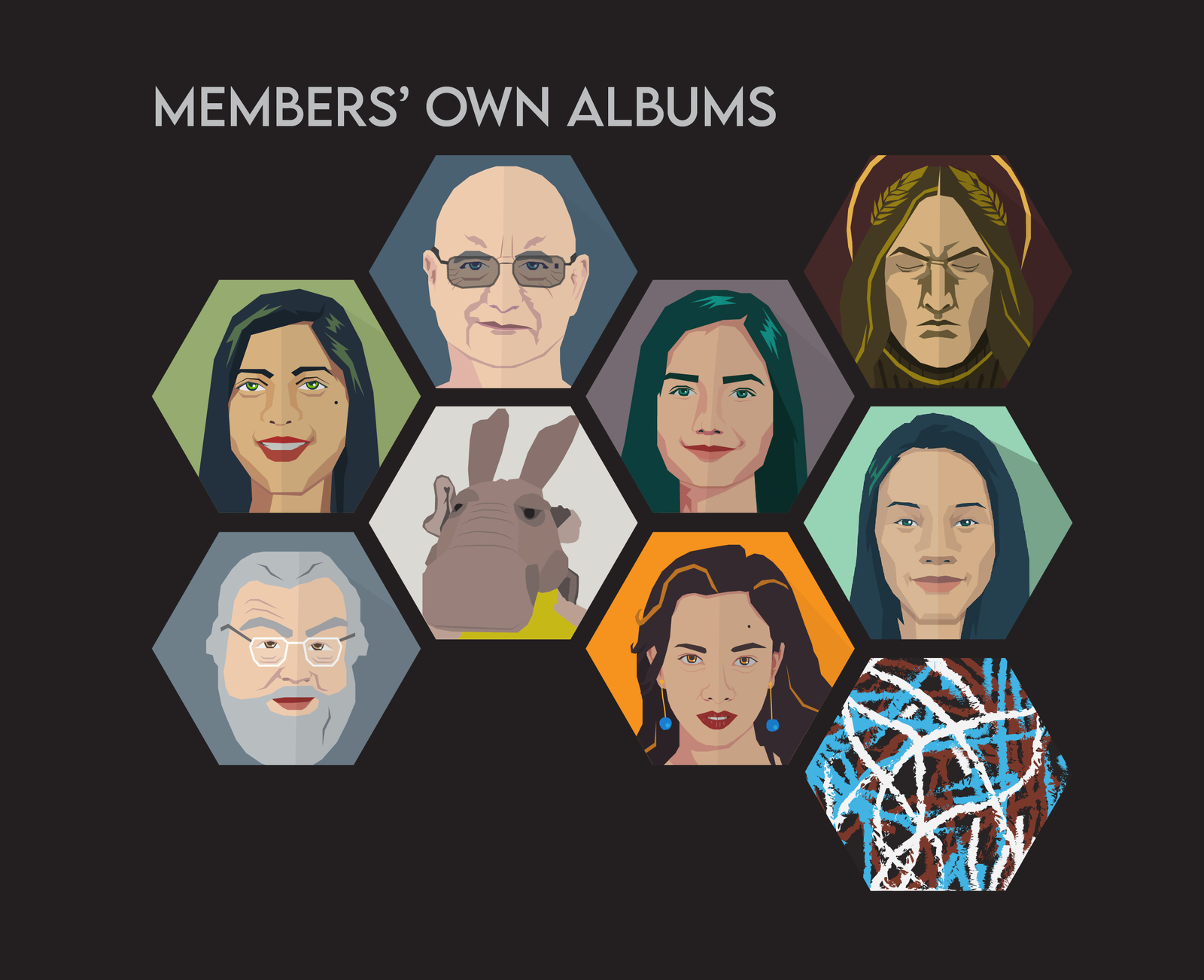 Members' own albums icon